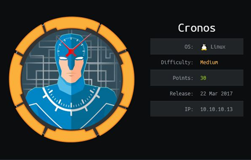 HTB Walkthrough Cronos 10.10.10.13